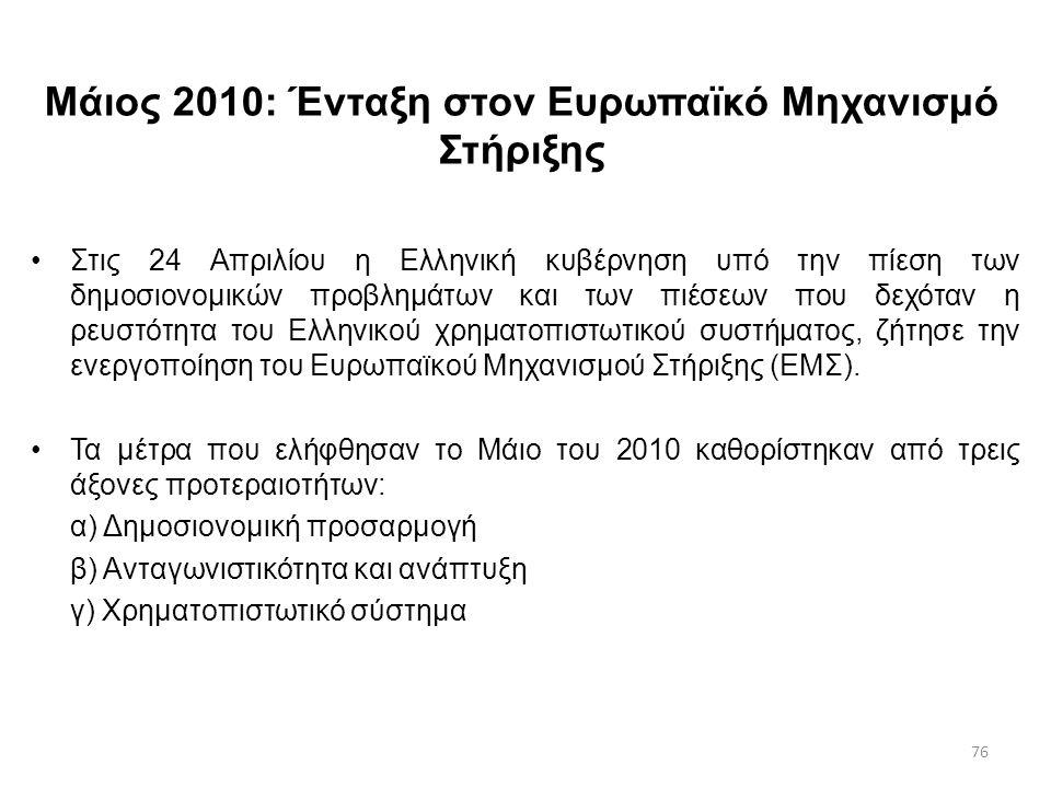 76 Μάιος 2010: Ένταξη στον Ευρωπαϊκό Μηχανισμό Στήριξης Στις 24 Απριλίου η Ελληνική κυβέρνηση υπό την πίεση των δημοσιονομικών προβλημάτων και των πιέ