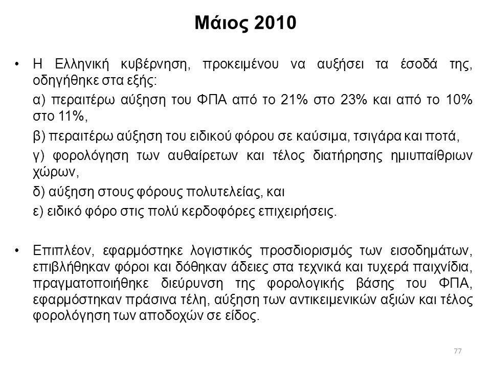 77 Μάιος 2010 Η Ελληνική κυβέρνηση, προκειμένου να αυξήσει τα έσοδά της, οδηγήθηκε στα εξής: α) περαιτέρω αύξηση του ΦΠΑ από το 21% στο 23% και από το
