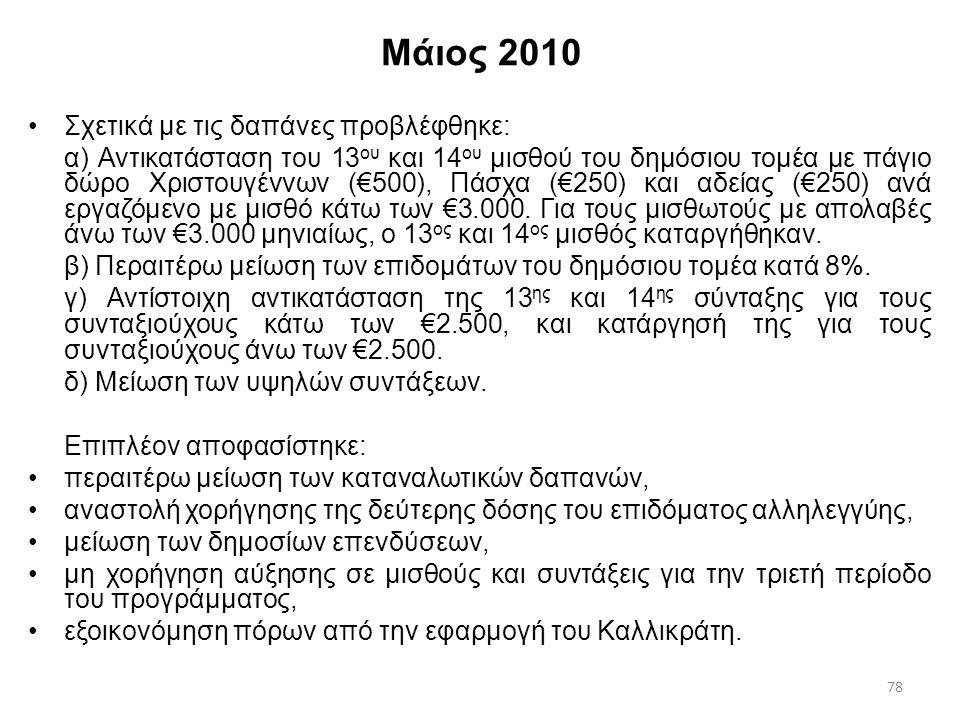 78 Μάιος 2010 Σχετικά με τις δαπάνες προβλέφθηκε: α) Αντικατάσταση του 13 ου και 14 ου μισθού του δημόσιου τομέα με πάγιο δώρο Χριστουγέννων (€500), Π