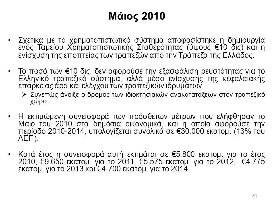 80 Μάιος 2010 Σχετικά με το χρηματοπιστωτικό σύστημα αποφασίστηκε η δημιουργία ενός Ταμείου Χρηματοπιστωτικής Σταθερότητας (ύψους €10 δις) και η ενίσχ