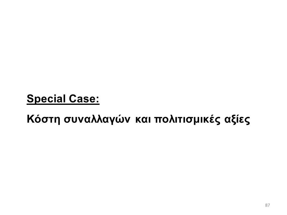 87 Special Case: Κόστη συναλλαγών και πολιτισμικές αξίες 87