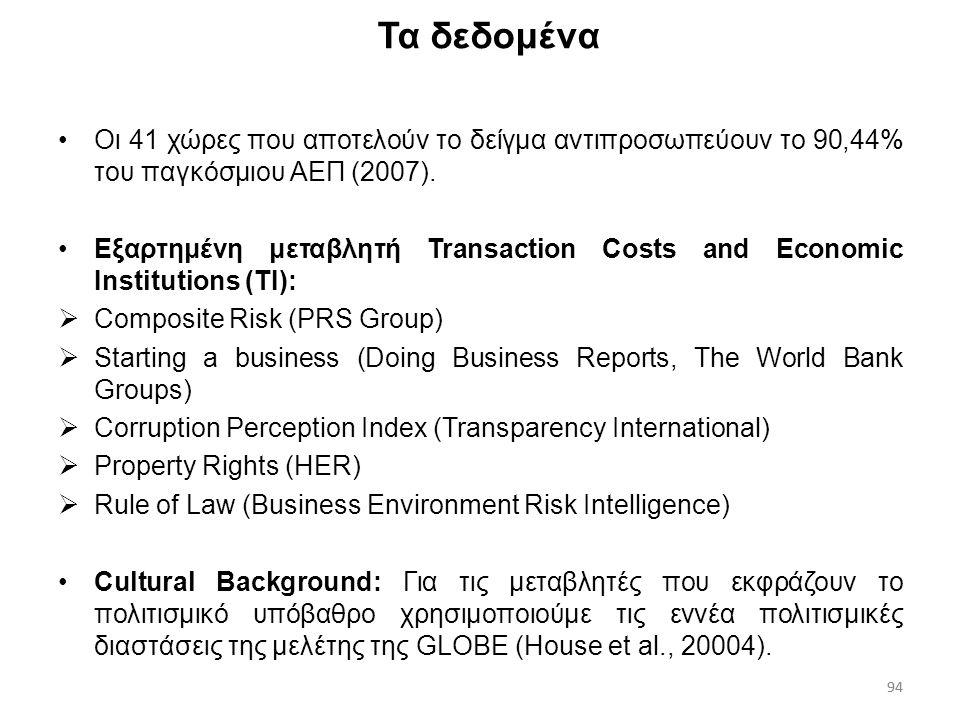 94 Τα δεδομένα Οι 41 χώρες που αποτελούν το δείγμα αντιπροσωπεύουν το 90,44% του παγκόσμιου ΑΕΠ (2007). Εξαρτημένη μεταβλητή Transaction Costs and Eco