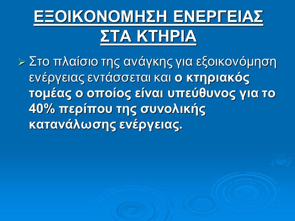  Σύμφωνα με μελέτες, η εφαρμογή μεθόδων εξοικονόμησης ενέργειας στα ελληνικά κτήρια, θα επέφερε μείωση της ενεργειακής κατανάλωσης για θέρμανση κατά 50%.