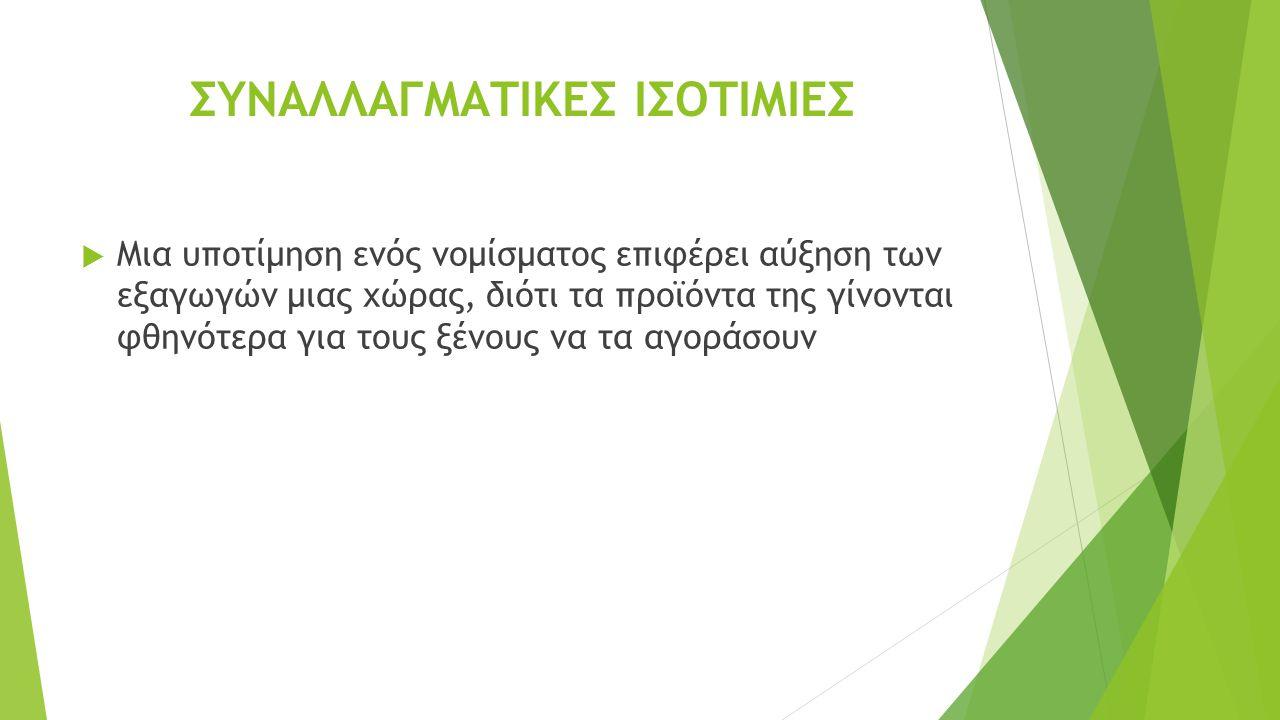 ΒΙΒΛΙΟΓΡΑΦΙΑ  http://users.sch.gr/kdemiris/attachments/article/75/%CE%9A%CE%95%CE%A6%206%20%CE%A4%C E%9F%20%CE%A7%CE%A1%CE%97%CE%9C%CE%91%20%CE%91%CE%9F.pdf http://users.sch.gr/kdemiris/attachments/article/75/%CE%9A%CE%95%CE%A6%206%20%CE%A4%C E%9F%20%CE%A7%CE%A1%CE%97%CE%9C%CE%91%20%CE%91%CE%9F.pdf  http://ec.europa.eu/economy_finance/euro/why/index_el.htm http://ec.europa.eu/economy_finance/euro/why/index_el.htm  http://tassoskaratassos.blogspot.gr/2011/11/blog-post_5142.html http://tassoskaratassos.blogspot.gr/2011/11/blog-post_5142.html