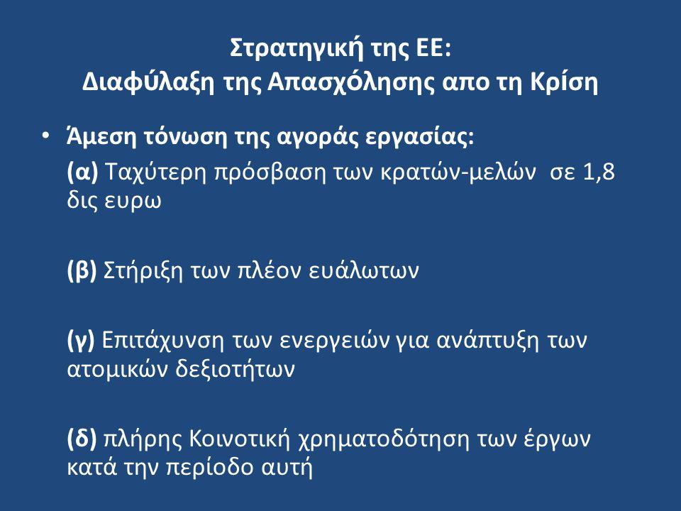 Στρατηγικ ή της ΕΕ: Διαφ ύ λαξη της Απασχ ό λησης απο τη Κρ ί ση Άμεση τόνωση της αγοράς εργασίας: (α) Ταχύτερη πρόσβαση των κρατών-μελών σε 1,8 δις ε