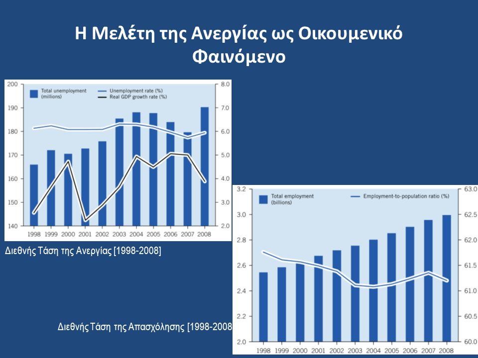 Η Μελ έ τη της Ανεργ ί ας ως Οικουμενικό Φαινόμενο Διεθνής Τάση της Ανεργίας [1998-2008] Διεθνής Τάση της Απασχόλησης [1998-2008]