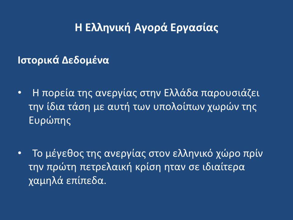 Η Ελληνική Αγορά Εργασίας Ιστορικ ά Δεδομένα Η πορεία της ανεργίας στην Ελλάδα παρουσιάζει την ίδια τάση με αυτή των υπολοίπων χωρών της Ευρώπης Το μέ