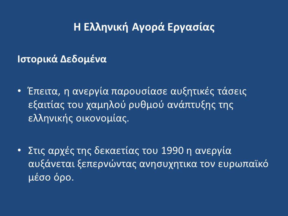 Η Ελληνική Αγορά Εργασίας Ιστορικά Δεδομένα Έπειτα, η ανεργία παρουσίασε αυξητικές τάσεις εξαιτίας του χαμηλού ρυθμού ανάπτυξης της ελληνικής οικονομί