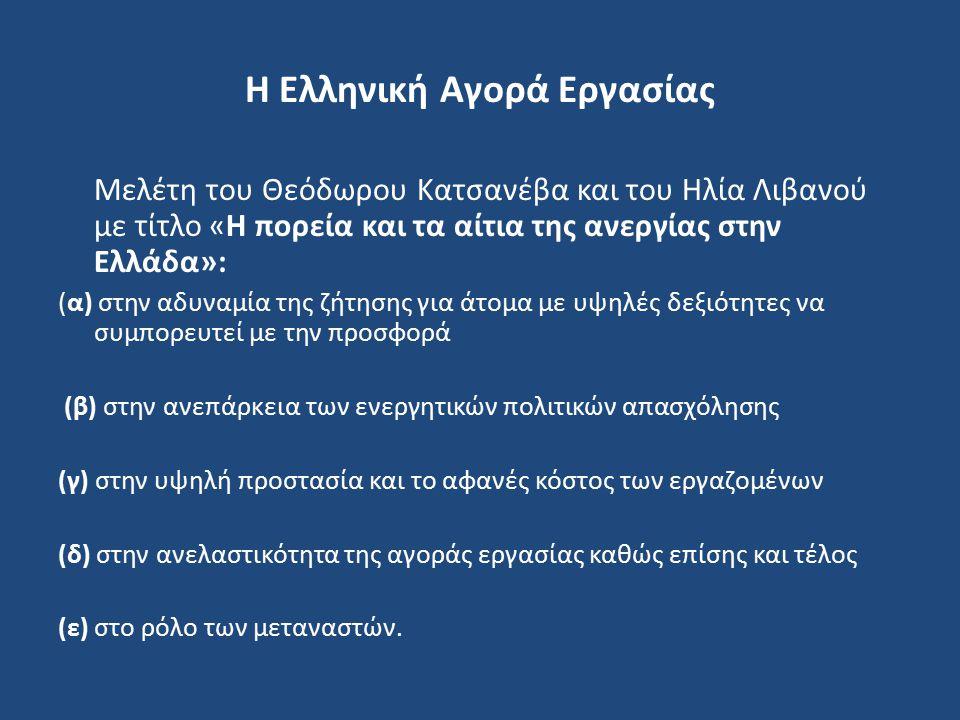 Η Ελληνική Αγορά Εργασίας Μελέτη του Θεόδωρου Κατσανέβα και του Ηλία Λιβανού με τίτλο «Η πορεία και τα αίτια της ανεργίας στην Ελλάδα»: (α) στην αδυνα