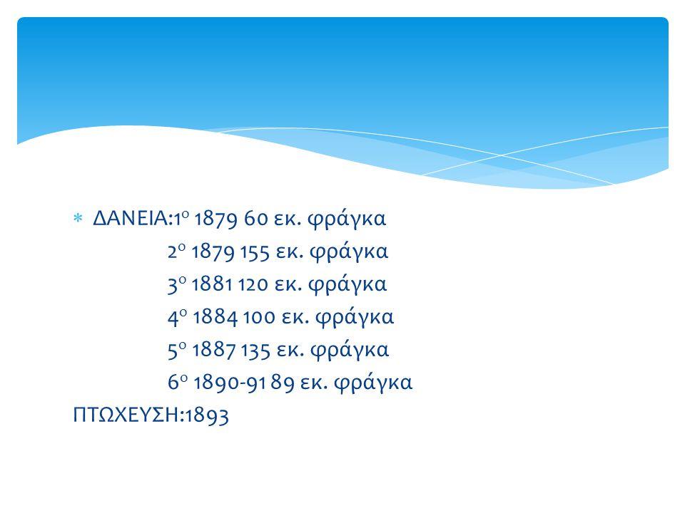  ΔΑΝΕΙΑ:1 ο 1879 60 εκ. φράγκα 2 ο 1879 155 εκ. φράγκα 3 ο 1881 120 εκ. φράγκα 4 ο 1884 100 εκ. φράγκα 5 ο 1887 135 εκ. φράγκα 6 ο 1890-91 89 εκ. φρά