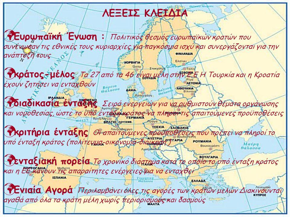 ΛΕΞΕΙΣ ΚΛΕΙΔΙΑ Ευρωπαϊκή Ένωση : Πολιτικός θεσμός ευρωπαϊκών κρατών που συνένωσαν τις εθνικές τους κυριαρχίες για παγκόσμια ισχύ και συνεργάζονται για την ανάπτυξή τους κράτος-μέλος Τα 27 από τα 46 είναι μέλη στην Ε.Ε Η Τουρκία και η Κροατία έχουν ζητήσει να ενταχθούν διαδικασία ένταξης Σειρά ενεργειών για να ρυθμιστούν θέματα οργάνωσης και νομοθεσίας, ώστε το υπό ένταξη κράτος να πληροί τις απαιτούμενες προϋποθέσεις κριτήρια ένταξης Οι απαιτούμενες προϋποθέσεις που πρέπει να πληροί το υπό ένταξη κράτος (πολίτευμα-οικονομία-διοίκηση ) ενταξιακή πορεία Το χρονικό διάστημα κατά το οποίο το υπό ένταξη κράτος και η ΕΕ κάνουν τις απαραίτητες ενέργειες για να ενταχθεί Ενιαία Αγορά Περιλαμβάνει όλες τις αγορές των κρατών μελών Διακινούνται αγαθά από όλα τα κράτη μέλη χωρίς περιορισμούς και δασμούς