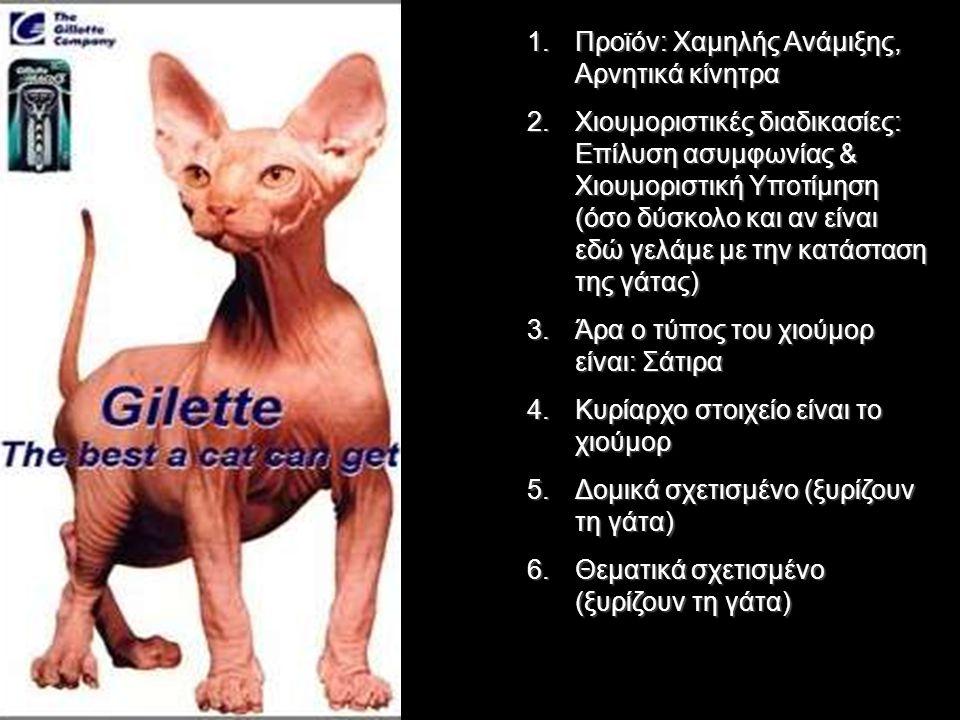 1.Προϊόν: Χαμηλής Ανάμιξης, Αρνητικά κίνητρα 2.Χιουμοριστικές διαδικασίες: Επίλυση ασυμφωνίας & Χιουμοριστική Υποτίμηση (όσο δύσκολο και αν είναι εδώ γελάμε με την κατάσταση της γάτας) 3.Άρα ο τύπος του χιούμορ είναι: Σάτιρα 4.Κυρίαρχο στοιχείο είναι το χιούμορ 5.Δομικά σχετισμένο (ξυρίζουν τη γάτα) 6.Θεματικά σχετισμένο (ξυρίζουν τη γάτα)