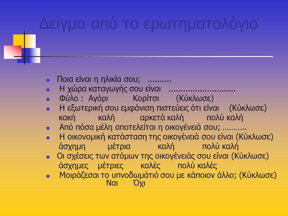 Δείγμα από το ερωτηματολόγιο Ποια είναι η ηλικία σου;..........