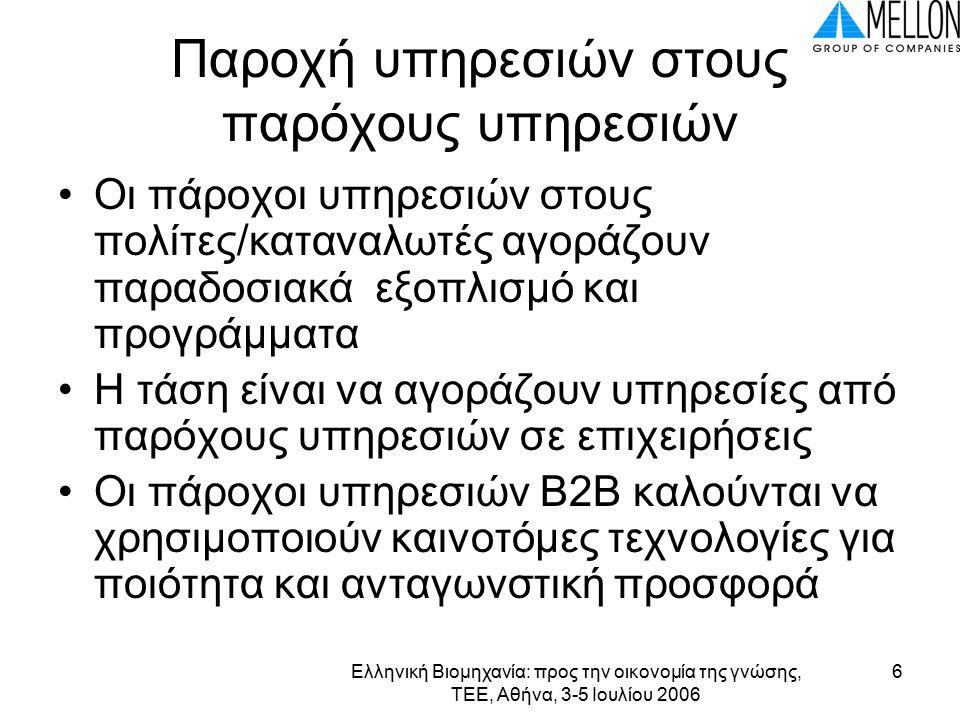 Ελληνική Βιομηχανία: προς την οικονομία της γνώσης, ΤΕΕ, Αθήνα, 3-5 Ιουλίου 2006 6 Παροχή υπηρεσιών στους παρόχους υπηρεσιών Οι πάροχοι υπηρεσιών στους πολίτες/καταναλωτές αγοράζουν παραδοσιακά εξοπλισμό και προγράμματα Η τάση είναι να αγοράζουν υπηρεσίες από παρόχους υπηρεσιών σε επιχειρήσεις Οι πάροχοι υπηρεσιών Β2Β καλούνται να χρησιμοποιούν καινοτόμες τεχνολογίες για ποιότητα και ανταγωνστική προσφορά