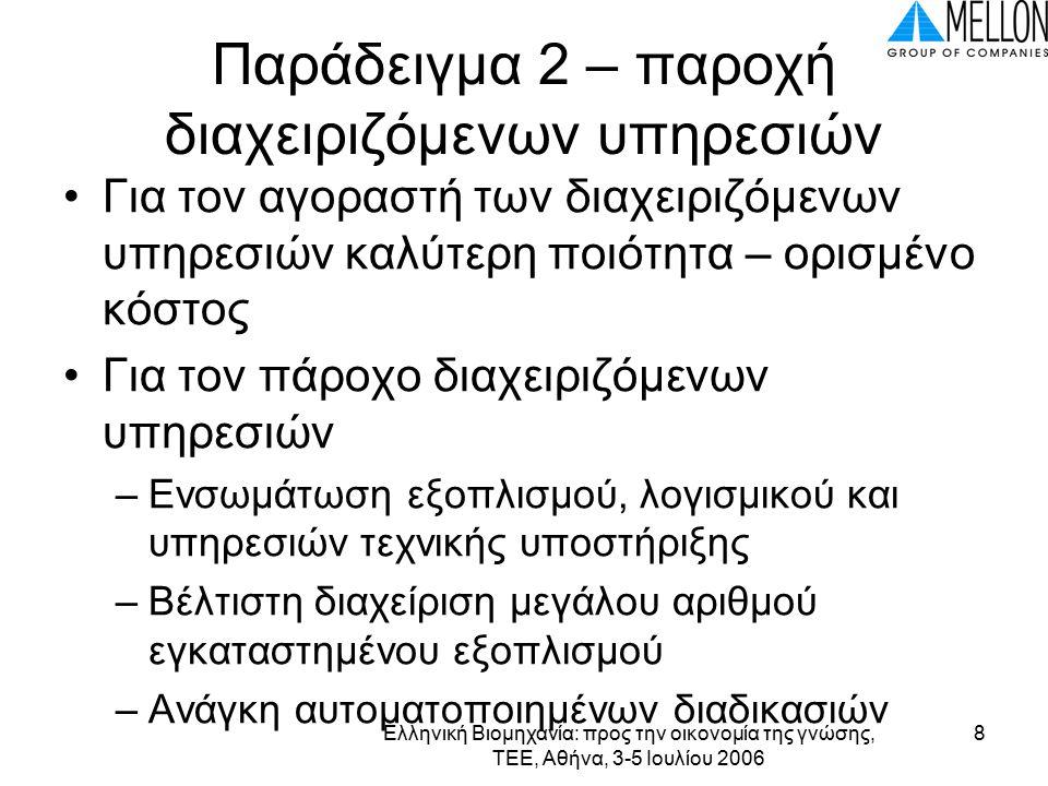 Ελληνική Βιομηχανία: προς την οικονομία της γνώσης, ΤΕΕ, Αθήνα, 3-5 Ιουλίου 2006 8 Παράδειγμα 2 – παροχή διαχειριζόμενων υπηρεσιών Για τον αγοραστή των διαχειριζόμενων υπηρεσιών καλύτερη ποιότητα – ορισμένο κόστος Για τον πάροχο διαχειριζόμενων υπηρεσιών –Ενσωμάτωση εξοπλισμού, λογισμικού και υπηρεσιών τεχνικής υποστήριξης –Βέλτιστη διαχείριση μεγάλου αριθμού εγκαταστημένου εξοπλισμού –Ανάγκη αυτοματοποιημένων διαδικασιών