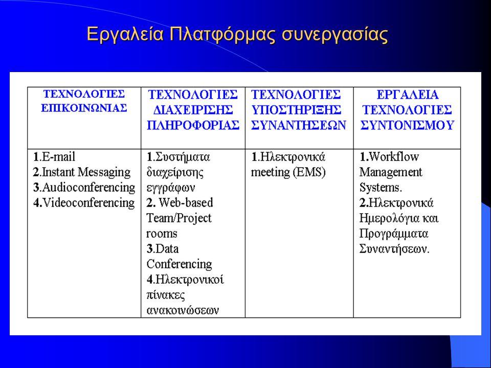 Εργαλεία Πλατφόρμας συνεργασίας
