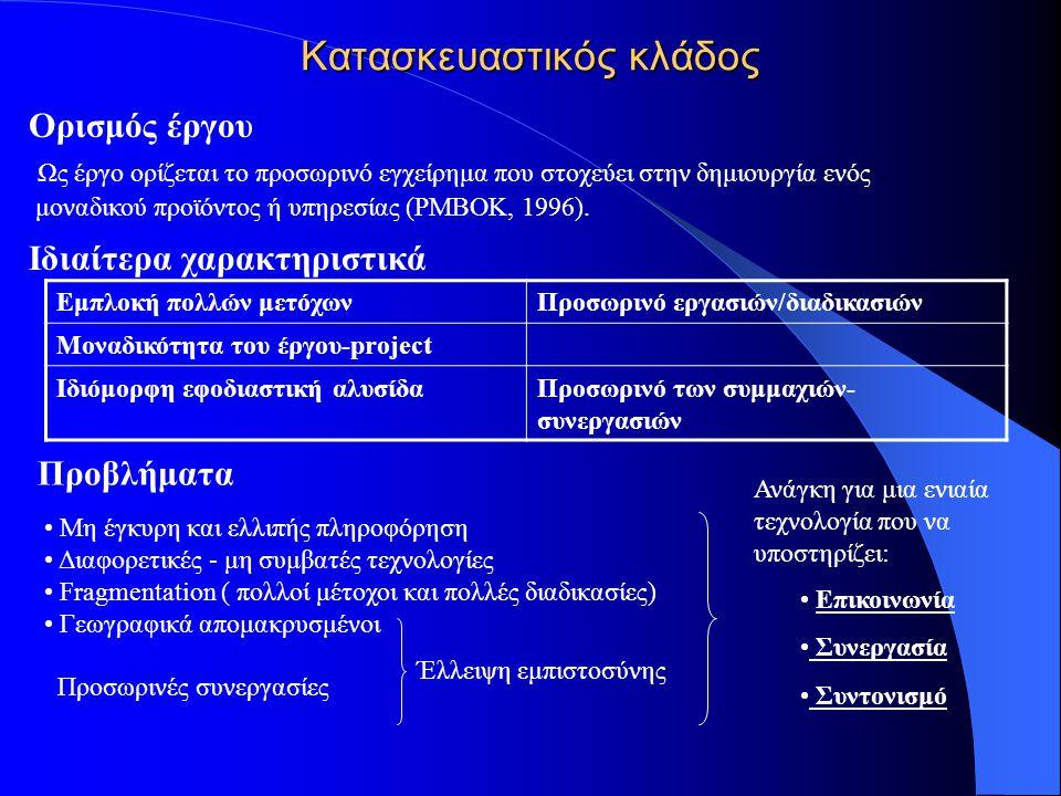 Κατασκευαστικός κλάδος Ορισμός έργου Ως έργο ορίζεται το προσωρινό εγχείρημα που στοχεύει στην δημιουργία ενός μοναδικού προϊόντος ή υπηρεσίας (PMBOK, 1996).