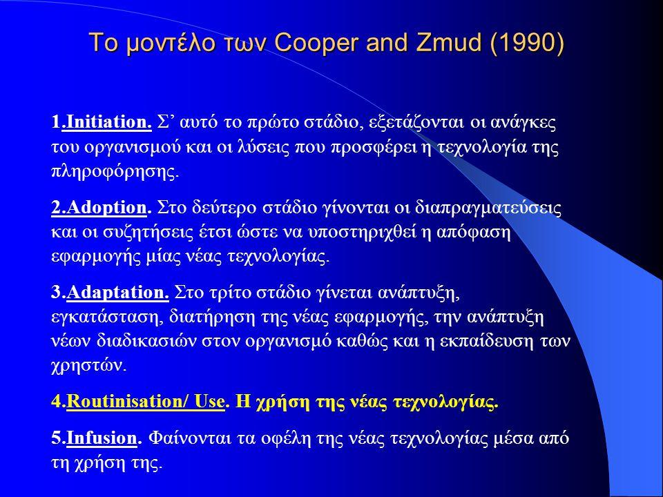 Το μοντέλο των Cooper and Zmud (1990) 1.Initiation.