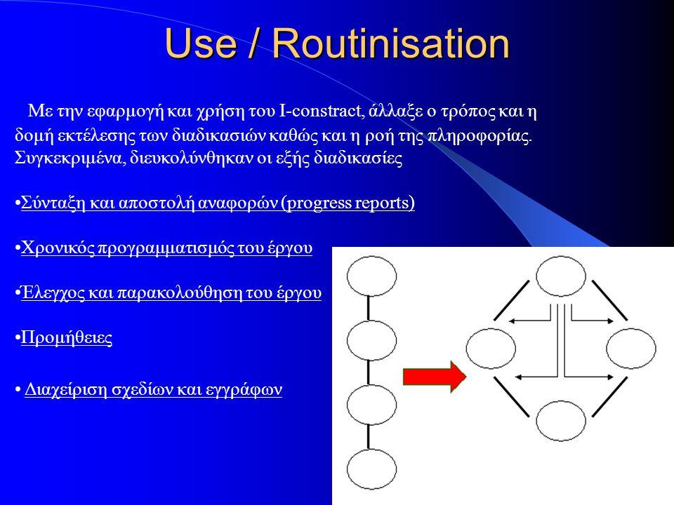 Use / Routinisation Με την εφαρμογή και χρήση του I-constract, άλλαξε ο τρόπος και η δομή εκτέλεσης των διαδικασιών καθώς και η ροή της πληροφορίας.