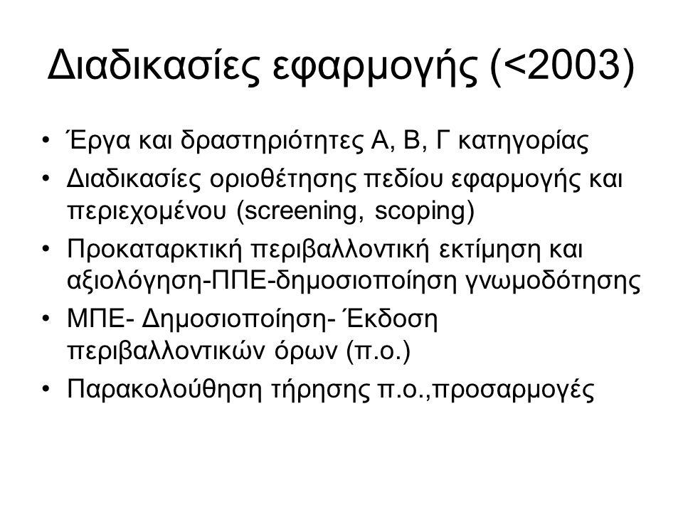 Διαδικασίες εφαρμογής (<2003) Έργα και δραστηριότητες Α, Β, Γ κατηγορίας Διαδικασίες οριοθέτησης πεδίου εφαρμογής και περιεχομένου (screening, scoping