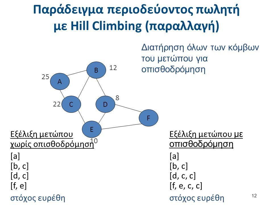Παράδειγμα περιοδεύοντος πωλητή με Hill Climbing (παραλλαγή) 12 Διατήρηση όλων των κόμβων του μετώπου για οπισθοδρόμηση A B C E F D 25 12 22 8 10 Εξέλ