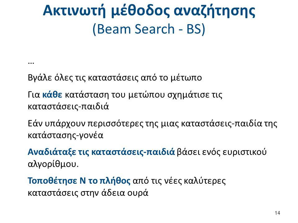 Ακτινωτή μέθοδος αναζήτησης (Beam Search - BS) 14 … Βγάλε όλες τις καταστάσεις από το μέτωπο Για κάθε κατάσταση του μετώπου σχημάτισε τις καταστάσεις-