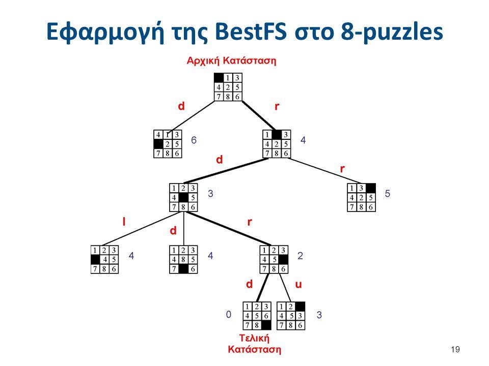 Εφαρμογή της BestFS στο 8-puzzles 19