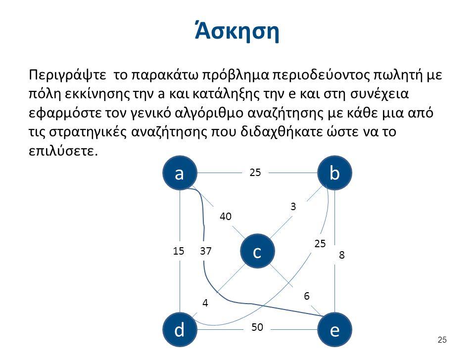 Άσκηση Περιγράψτε το παρακάτω πρόβλημα περιοδεύοντος πωλητή με πόλη εκκίνησης την a και κατάληξης την e και στη συνέχεια εφαρμόστε τον γενικό αλγόριθμ