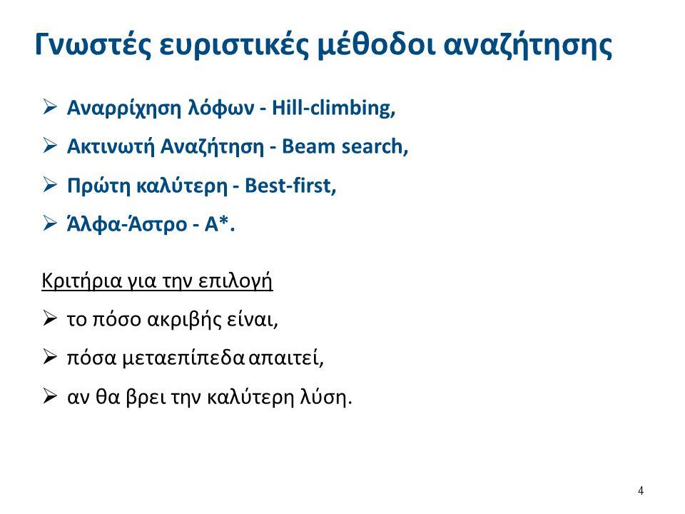 Γνωστές ευριστικές μέθοδοι αναζήτησης  Αναρρίχηση λόφων - Hill-climbing,  Ακτινωτή Αναζήτηση - Beam search,  Πρώτη καλύτερη - Best-first,  Άλφα-Άσ