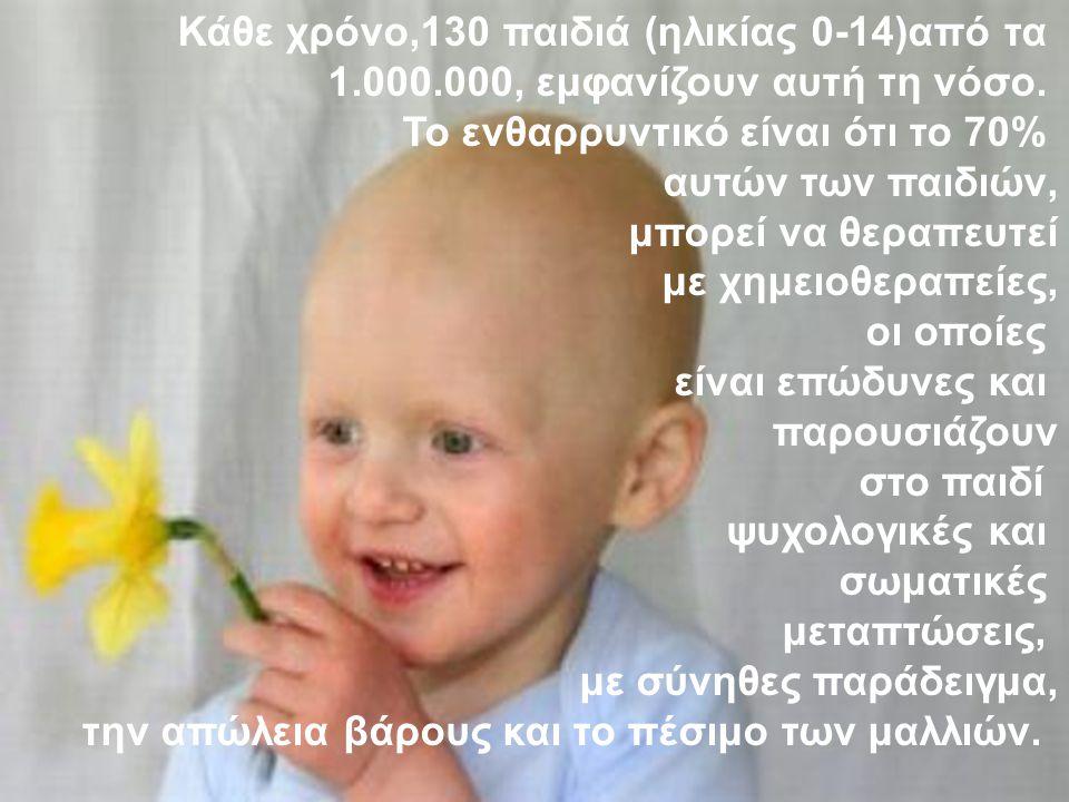 Κάθε χρόνο,130 παιδιά (ηλικίας 0-14)από τα 1.000.000, εμφανίζουν αυτή τη νόσο.