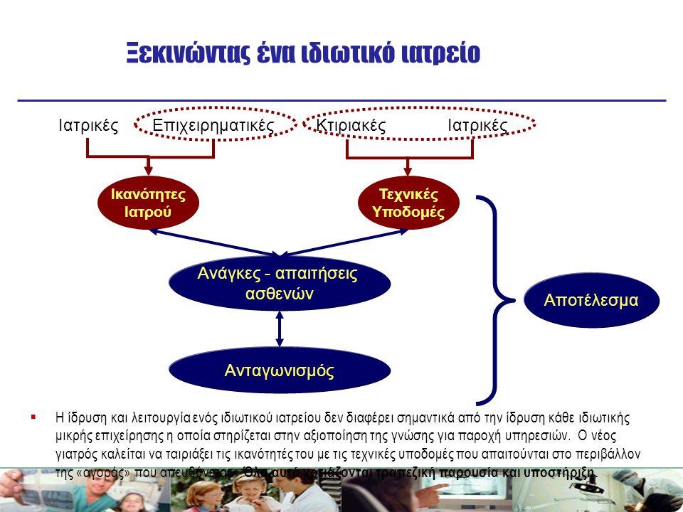Ξεκινώντας ένα ιδιωτικό ιατρείο Ικανότητες Ιατρού Τεχνικές Υποδομές Ανάγκες - απαιτήσεις ασθενών ΙατρικέςΕπιχειρηματικέςΙατρικέςΚτιριακές Ανταγωνισμός Αποτέλεσμα  Η ίδρυση και λειτουργία ενός ιδιωτικού ιατρείου δεν διαφέρει σημαντικά από την ίδρυση κάθε ιδιωτικής μικρής επιχείρησης η οποία στηρίζεται στην αξιοποίηση της γνώσης για παροχή υπηρεσιών.