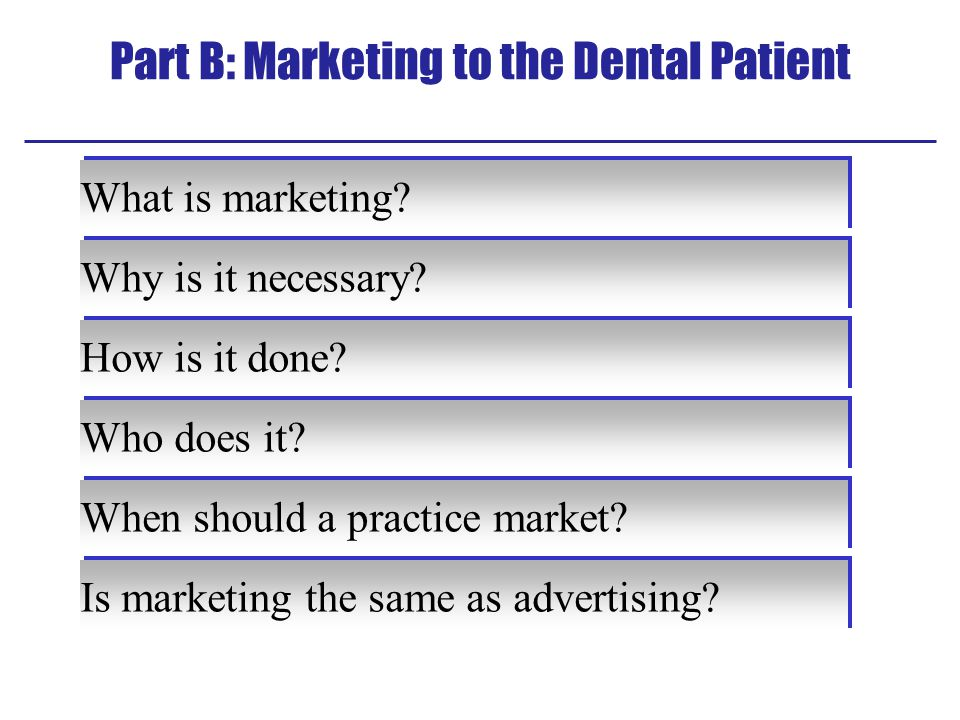 Part B: Marketing to the Dental Patient What is marketing.