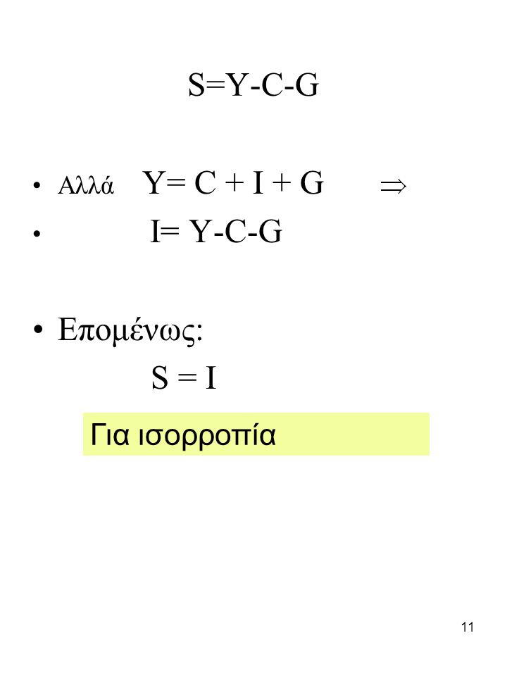 11 S=Y-C-G Αλλά Υ= C + I + G I= Y-C-G Επομένως: S = I Για ισορροπία