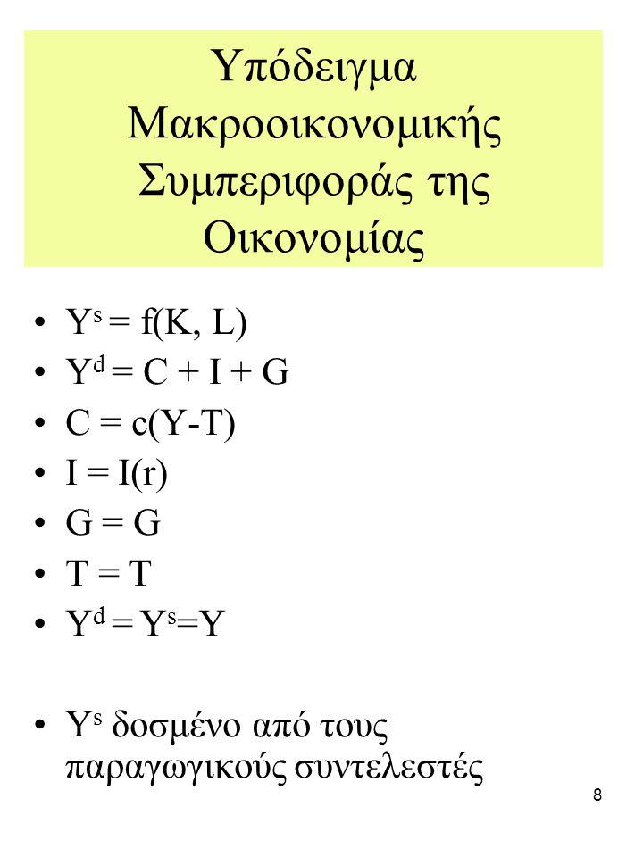 8 Υπόδειγμα Μακροοικονομικής Συμπεριφοράς της Οικονομίας Y s = f(Κ, L) Y d = C + I + G C = c(Y-T) I = I(r) G = G T = T Y d = Y s =Y Y s δοσμένο από το