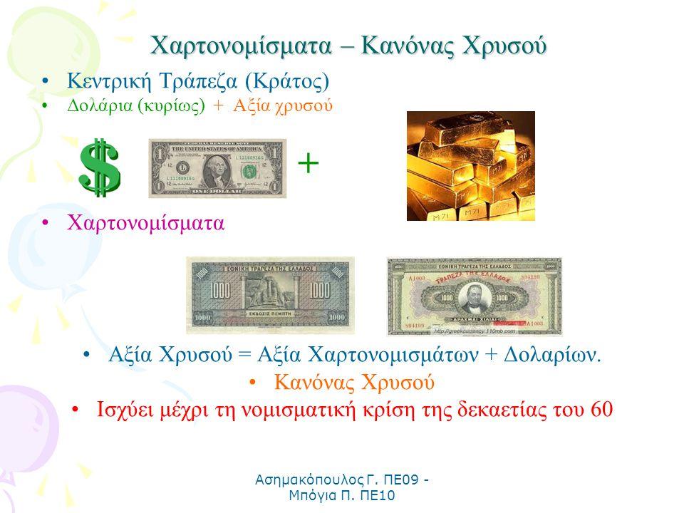 Ασημακόπουλος Γ. ΠΕ09 - Μπόγια Π. ΠΕ10 Χαρτονομίσματα – Κανόνας Χρυσού Κεντρική Τράπεζα (Κράτος) Δολάρια (κυρίως) + Αξία χρυσού + Χαρτονομίσματα Αξία
