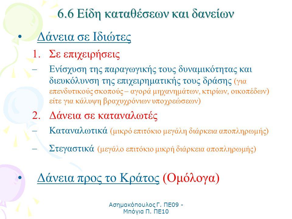 Ασημακόπουλος Γ. ΠΕ09 - Μπόγια Π. ΠΕ10 6.6 Είδη καταθέσεων και δανείων Δάνεια σε Ιδιώτες 1.Σε επιχειρήσεις –Ενίσχυση της παραγωγικής τους δυναμικότητα