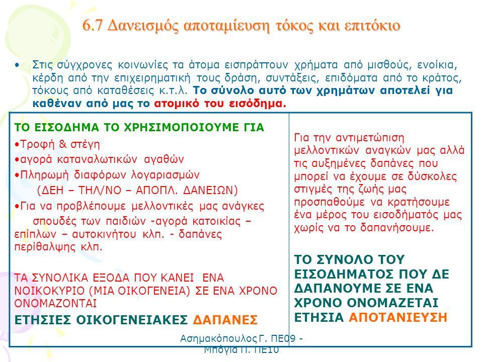Ασημακόπουλος Γ. ΠΕ09 - Μπόγια Π. ΠΕ10 6.7 Δανεισμός αποταμίευση τόκος και επιτόκιο Στις σύγχρονες κοινωνίες τα άτομα εισπράττουν χρήματα από μισθούς,