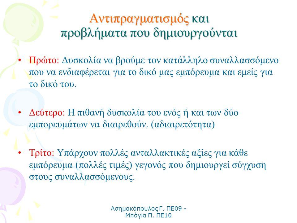 Ασημακόπουλος Γ. ΠΕ09 - Μπόγια Π. ΠΕ10 Αντιπραγματισμός και προβλήματα που δημιουργούνται Πρώτο: Δυσκολία να βρούμε τον κατάλληλο συναλλασσόμενο που ν