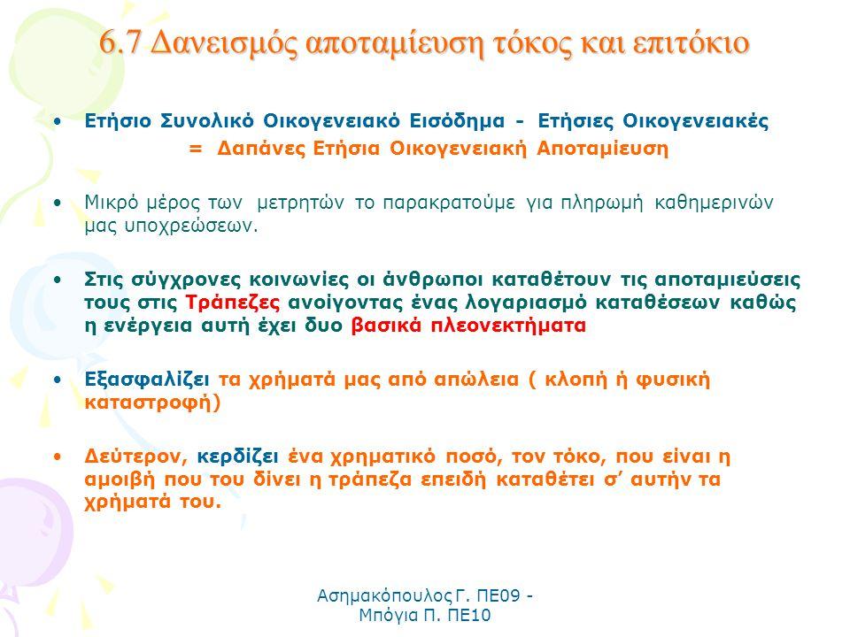 Ασημακόπουλος Γ. ΠΕ09 - Μπόγια Π. ΠΕ10 6.7 Δανεισμός αποταμίευση τόκος και επιτόκιο Ετήσιο Συνολικό Οικογενειακό Εισόδημα - Ετήσιες Οικογενειακές = Δα