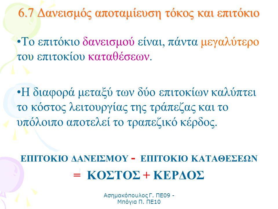 Ασημακόπουλος Γ. ΠΕ09 - Μπόγια Π. ΠΕ10 6.7 Δανεισμός αποταμίευση τόκος και επιτόκιο Το επιτόκιο δανεισμού είναι, πάντα μεγαλύτερο του επιτοκίου καταθέ