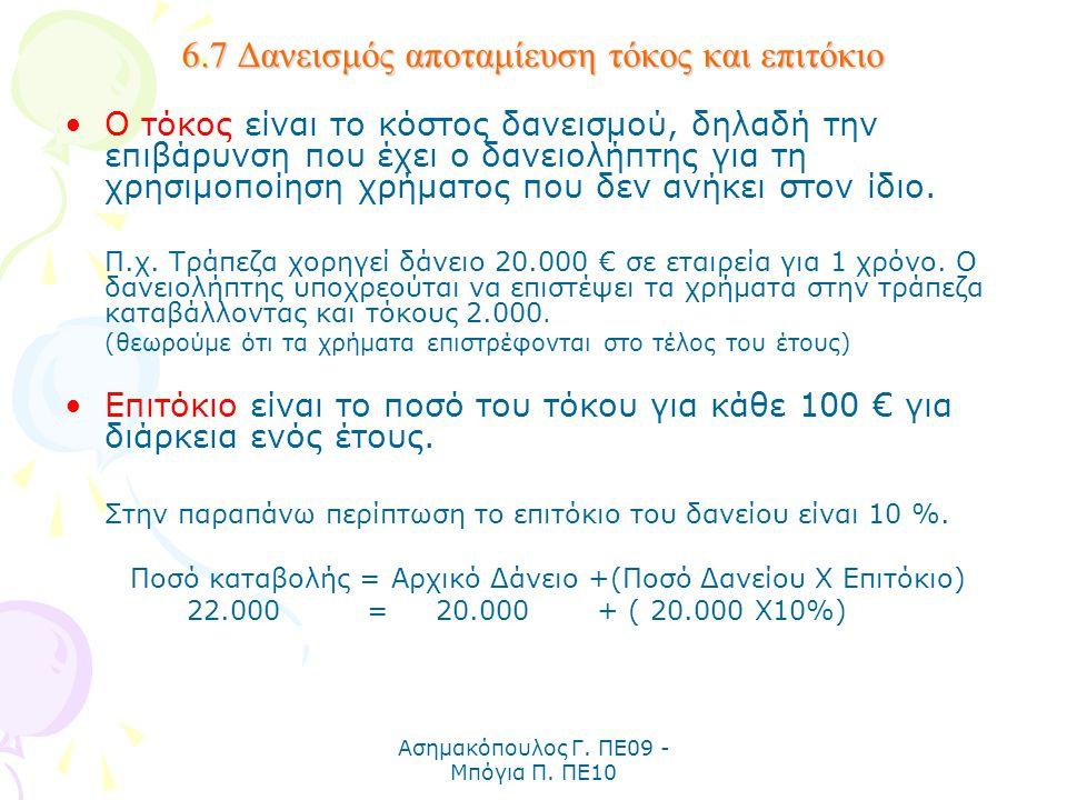 Ασημακόπουλος Γ. ΠΕ09 - Μπόγια Π. ΠΕ10 6.7 Δανεισμός αποταμίευση τόκος και επιτόκιο Ο τόκος είναι το κόστος δανεισμού, δηλαδή την επιβάρυνση που έχει