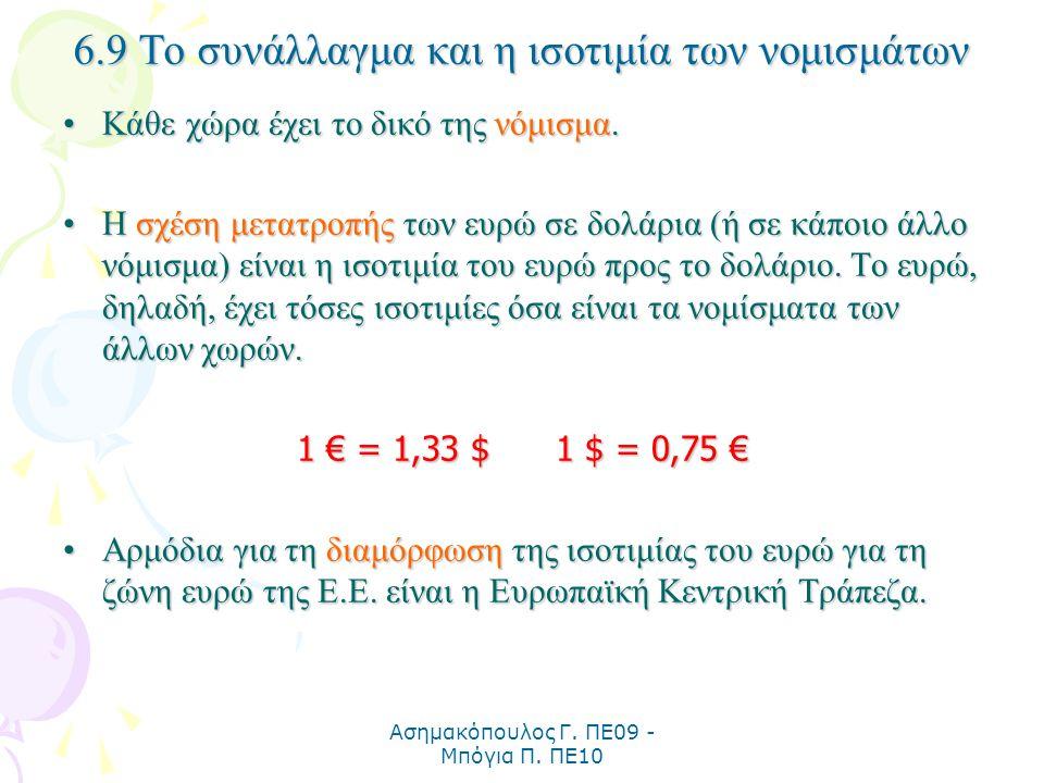 Ασημακόπουλος Γ. ΠΕ09 - Μπόγια Π. ΠΕ10 6.9 Το συνάλλαγμα και η ισοτιμία των νομισμάτων Κάθε χώρα έχει το δικό της νόμισμα.Κάθε χώρα έχει το δικό της ν