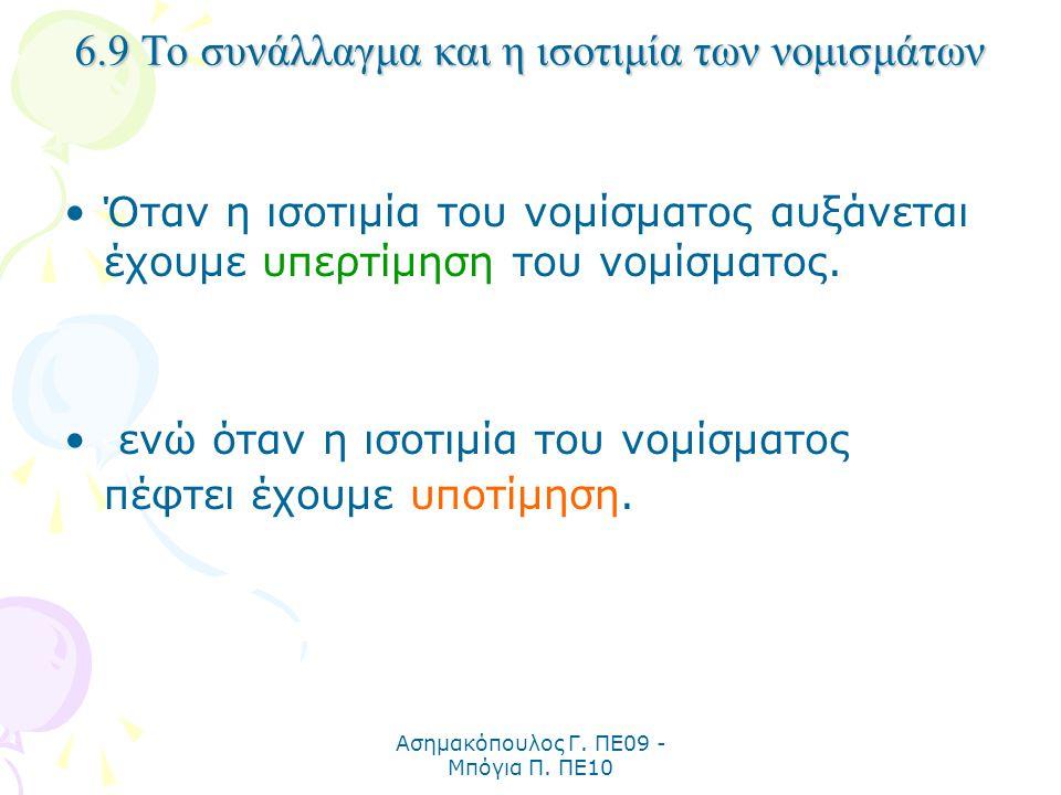 Ασημακόπουλος Γ. ΠΕ09 - Μπόγια Π. ΠΕ10 6.9 Το συνάλλαγμα και η ισοτιμία των νομισμάτων Όταν η ισοτιμία του νομίσματος αυξάνεται έχουμε υπερτίμηση του