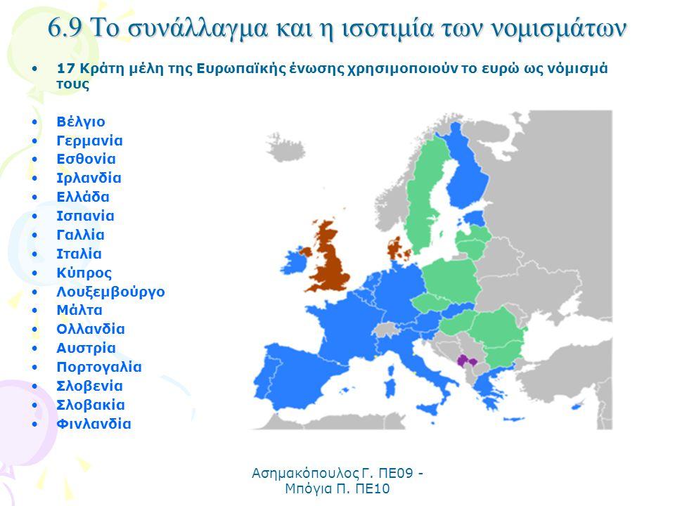 Ασημακόπουλος Γ. ΠΕ09 - Μπόγια Π. ΠΕ10 6.9 Το συνάλλαγμα και η ισοτιμία των νομισμάτων 17 Κράτη μέλη της Ευρωπαϊκής ένωσης χρησιμοποιούν το ευρώ ως νό