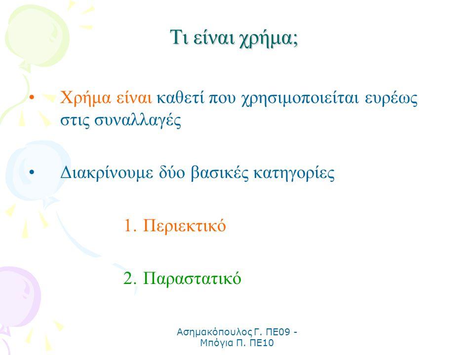 Ασημακόπουλος Γ. ΠΕ09 - Μπόγια Π. ΠΕ10 Τι είναι χρήμα; Χρήμα είναι καθετί που χρησιμοποιείται ευρέως στις συναλλαγές Διακρίνουμε δύο βασικές κατηγορίε