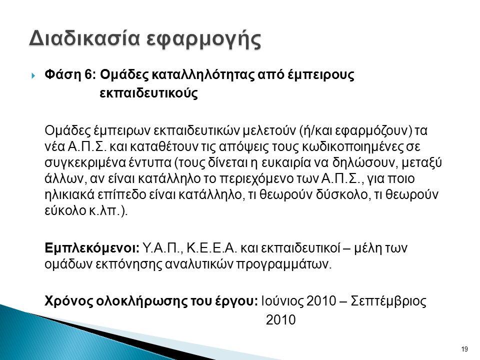  Φάση 6: Ομάδες καταλληλότητας από έμπειρους εκπαιδευτικούς Ομάδες έμπειρων εκπαιδευτικών μελετούν (ή/και εφαρμόζουν) τα νέα Α.Π.Σ.