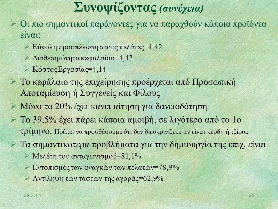 28.3.1524 Συνοψίζοντας  Το προφίλ των ιδιοκτητών είναι νέοι 18-34, έχουν τελειώσει τουλάχιστον το Λύκειο, μένουν στην περιοχή που ίδρυσαν την επιχείρηση 0-3 χρόνια  18-34=73,4%  Λύκειο και άνω=83,1%  0-3=34,2%  Το 40,8% είναι επιχειρήσεις Λιανικού Εμπορίου  Περιγράφοντάς μας την πορεία τους για την δημιουργία της επιχ.