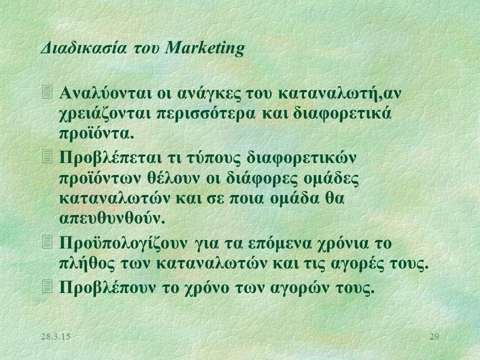 28.3.1528 Τι είναι Marketing 3Η εποχή του Marketing είναι συνδεδεμένη με τη φιλοσοφία διοίκησης των επιχειρήσεων σύμφωνα με την οποία τα προϊόντα και οι υπηρεσίες οι οποίες παράγονται προσανατολίζονται στην εξυπηρέτηση του πελάτη.