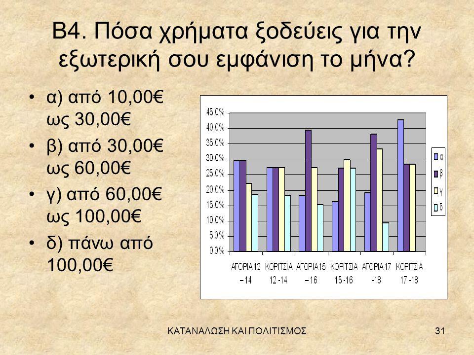 ΚΑΤΑΝΑΛΩΣΗ ΚΑΙ ΠΟΛΙΤΙΣΜΟΣ31 Β4.Πόσα χρήματα ξοδεύεις για την εξωτερική σου εμφάνιση το μήνα.