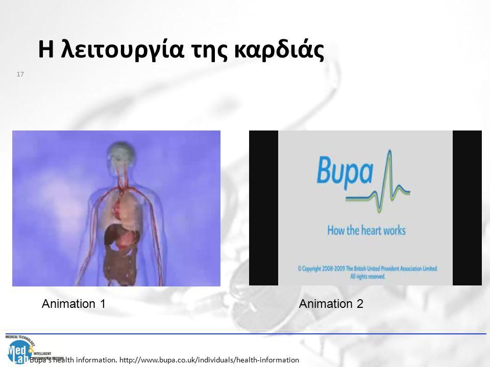 Η λειτουργία της καρδιάς Animation 1Animation 2 17 Bupa's health information. http://www.bupa.co.uk/individuals/health-information
